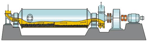 РТИ для шаровой мельницы