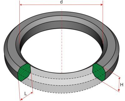 Амортизаторы резиновые для буровых установок БУ-20