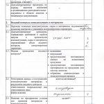 Сертификат соответствия СК полимер
