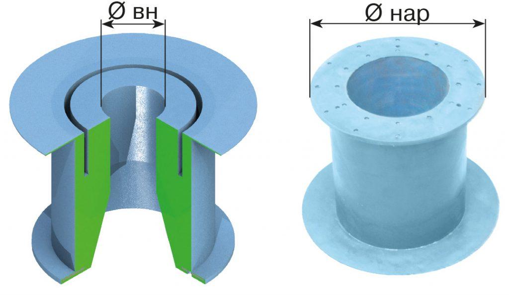 футеровки гидроциклонов Krebs