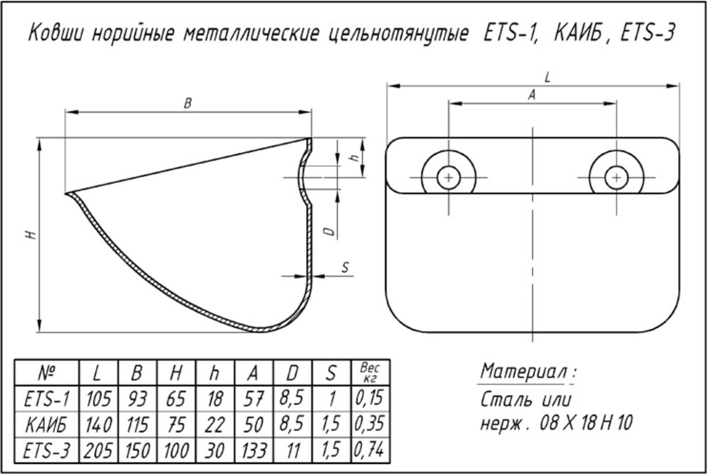 Ковш ETS-1, КАИБ, ETS-3
