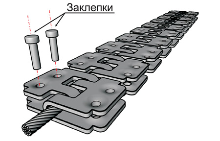 соединитель для конвейерных лент
