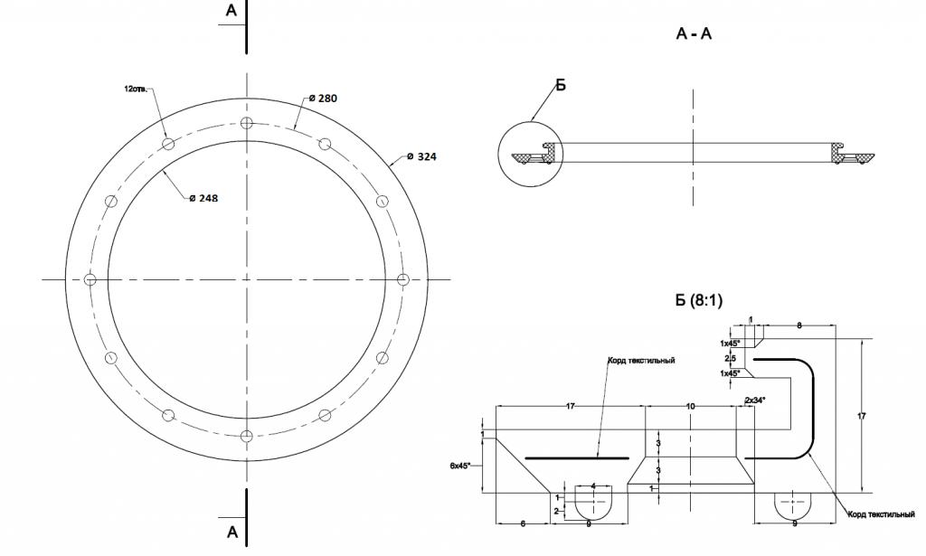 кольцо рамочного пресс фильтра
