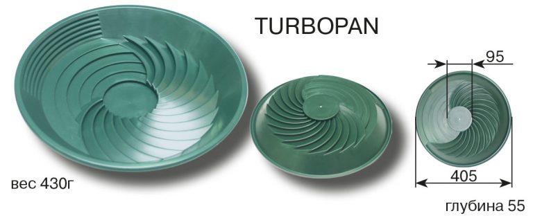 Лоток Turbopan купить